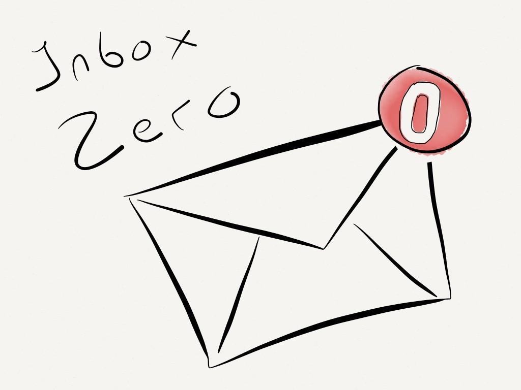 inbox_zero