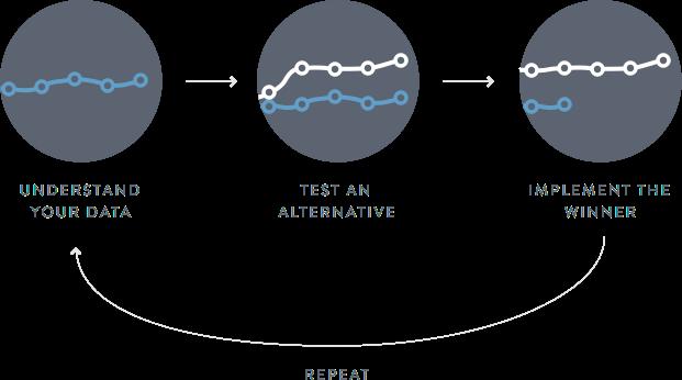 02-AB-process